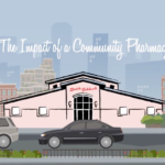 [Video] The Difference an Independent Pharmacy Makes on You and Your Community